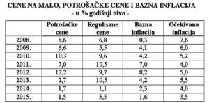 cene1